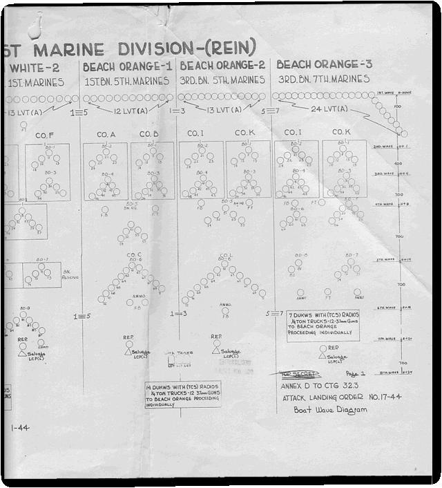 Peleliu landing attack order.